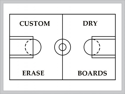 custom dry erase sports boards